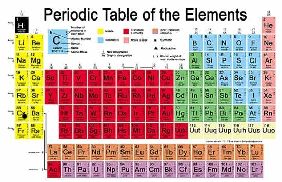 radiochemical dating definition Radiochemistry definition, the chemical study of radioactive elements, both natural and artificial, and their use in the study of chemical processes see more.