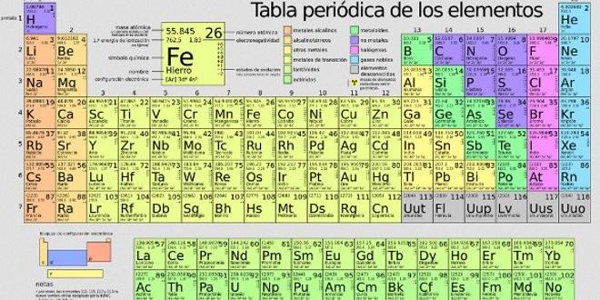 Tabla periodica de los elementos completa imagui descubren el ununpentium un nuevo elemento qumico para la tabla urtaz Choice Image