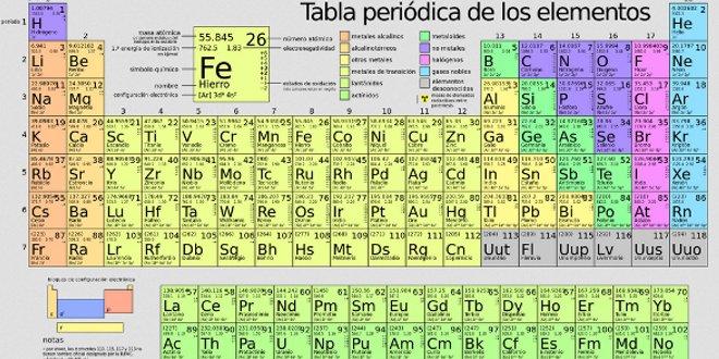 Tabla periodica con los nombres originales de los elementos descubren el ununpentium un nuevo elemento qumico para la tabla urtaz Images